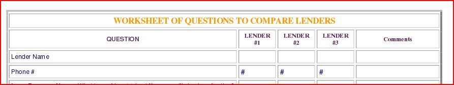 Review my <b>Lender Comparison Worksheet.</b>