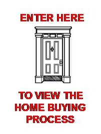 Click here to review the steps of the home loan/home purchase process.